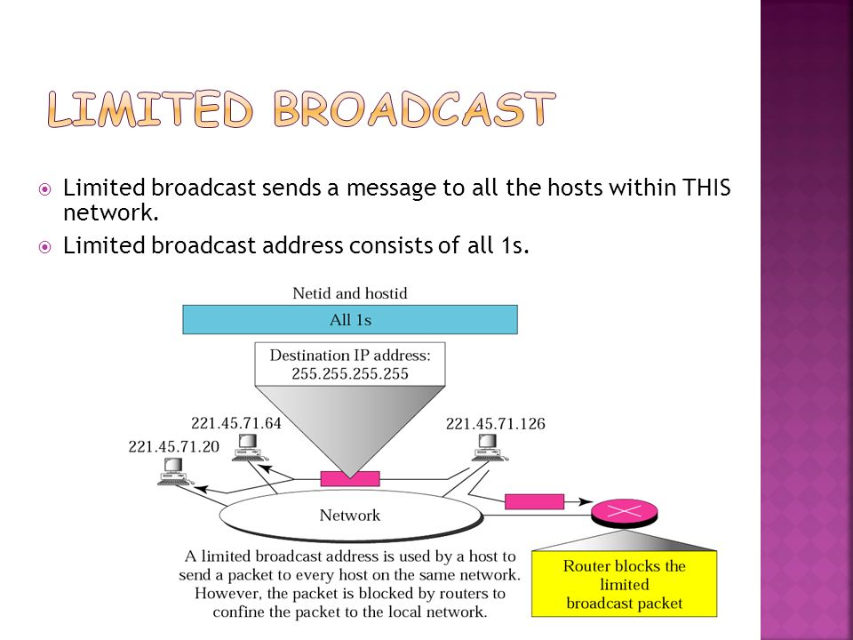 Limited Broadcast Limited broadcast sends a message to all the hosts within THIS network.