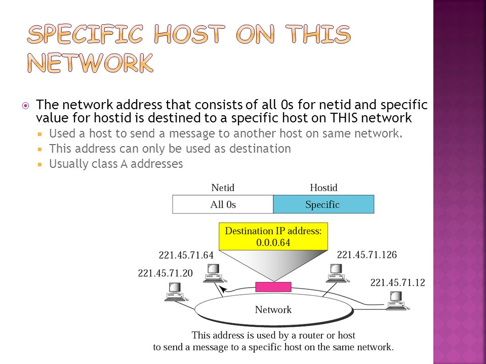 Specific Host on This network