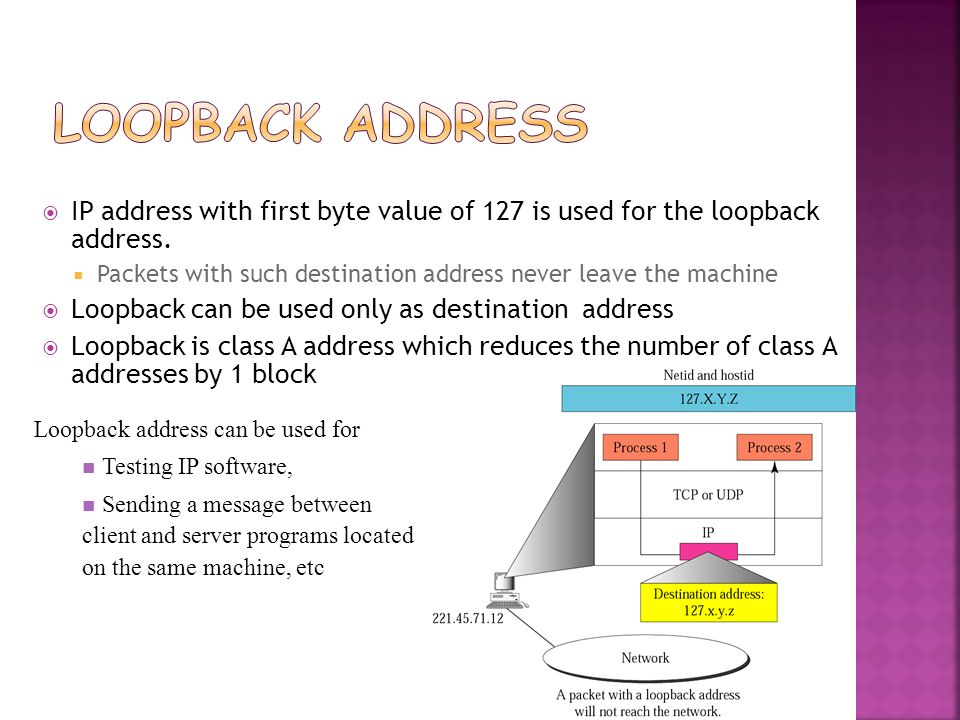 Loopback Address IP address with first byte value of 127 is used for the loopback address.
