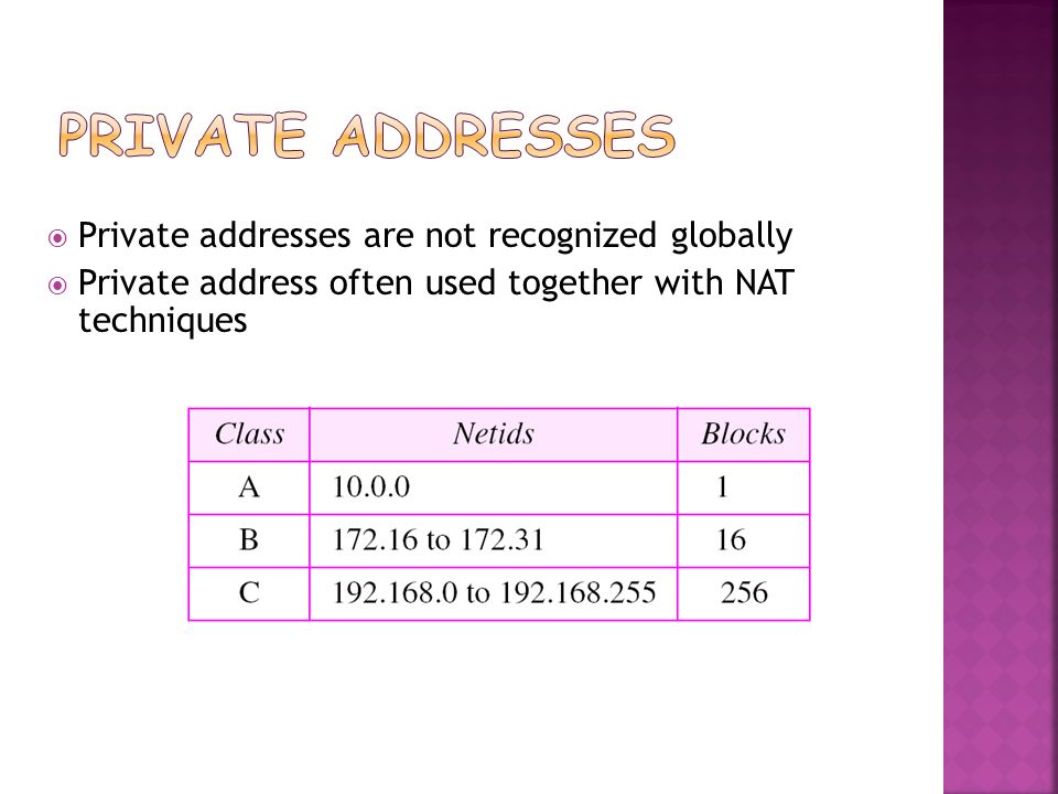 Private Addresses Private addresses are not recognized globally