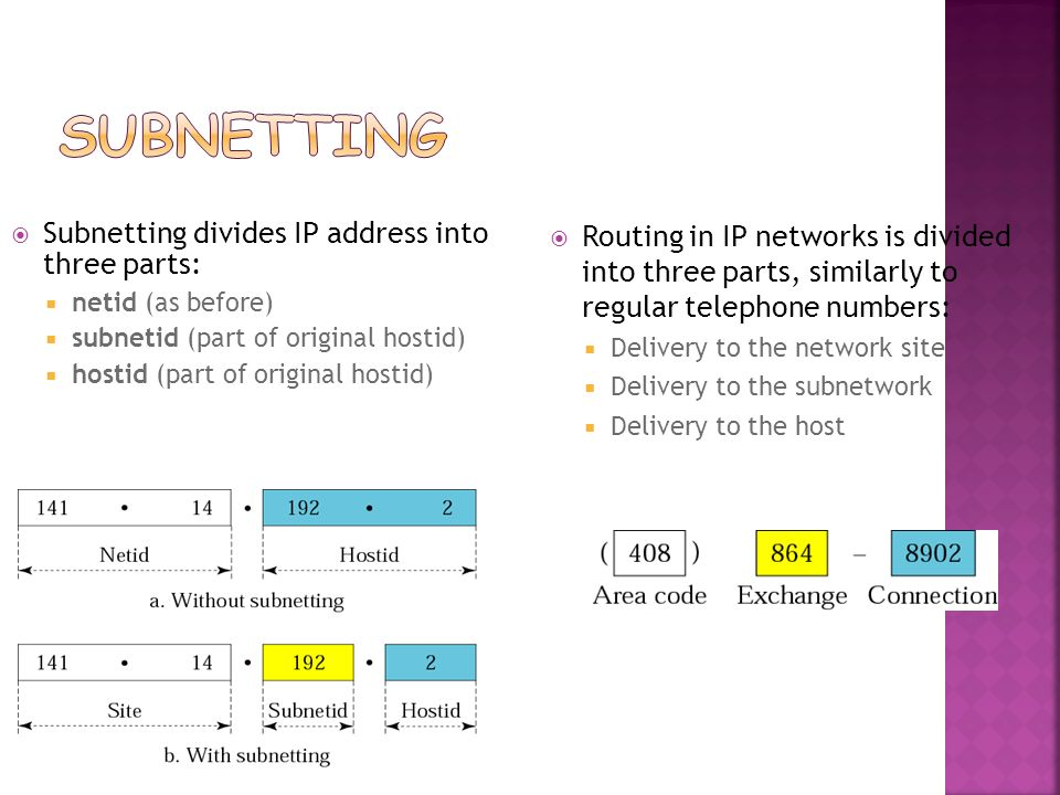 Subnetting Subnetting divides IP address into three parts: