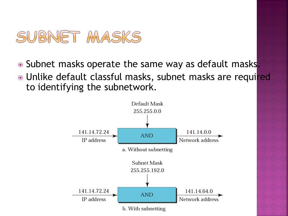 Subnet Masks Subnet masks operate the same way as default masks.