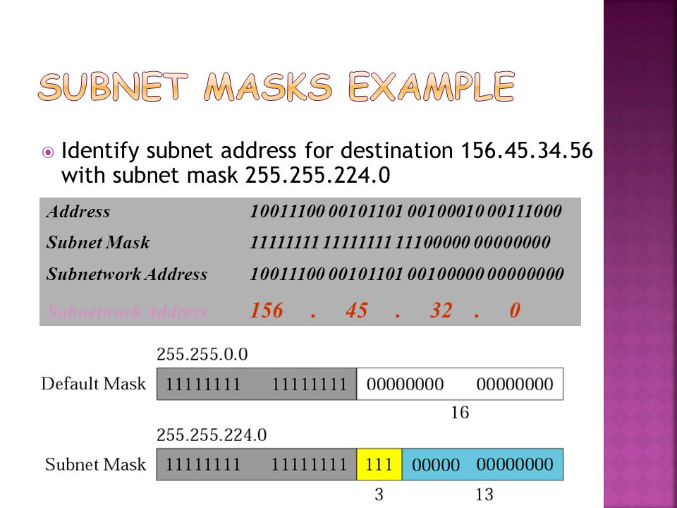 Subnet Masks Example Identify subnet address for destination 156.45.34.56 with subnet mask 255.255.224.0.
