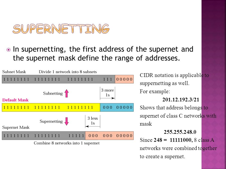 Supernetting In supernetting, the first address of the supernet and the supernet mask define the range of addresses.