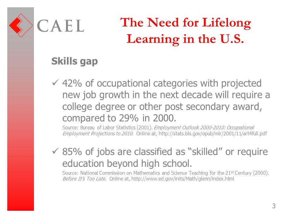 The Need for Lifelong Learning in the U.S.