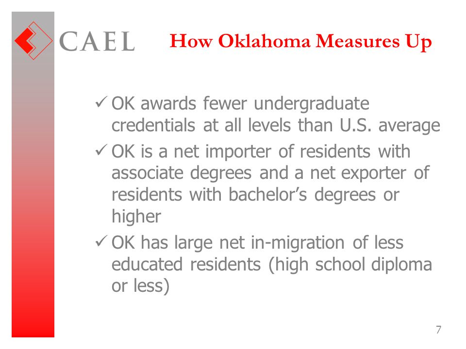 How Oklahoma Measures Up