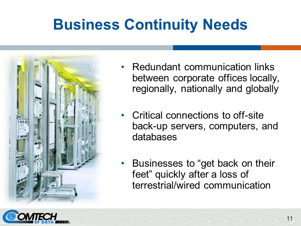 Business Continuity Needs