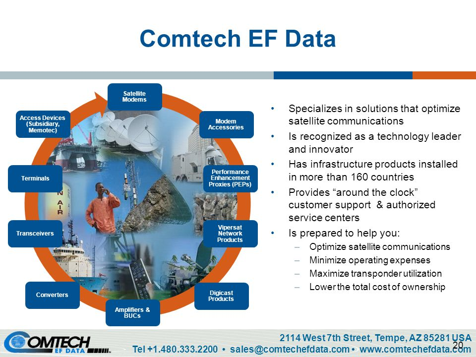 Comtech EF Data Satellite Modems. Modem Accessories. Performance Enhancement Proxies (PEPs) Vipersat Network Products.