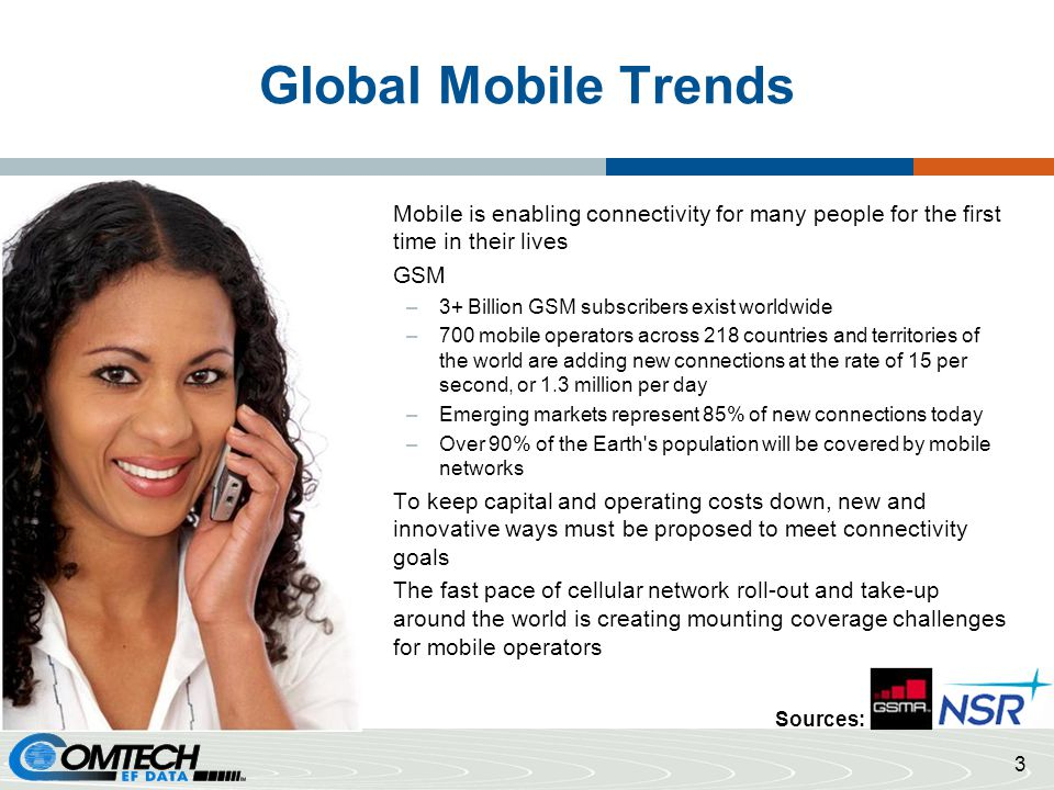 Global Mobile Trends Mobile is enabling connectivity for many people for the first time in their lives.