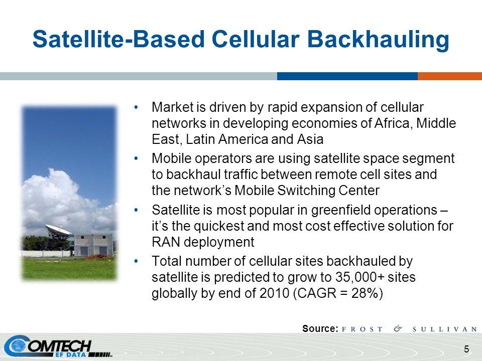 Satellite-Based Cellular Backhauling