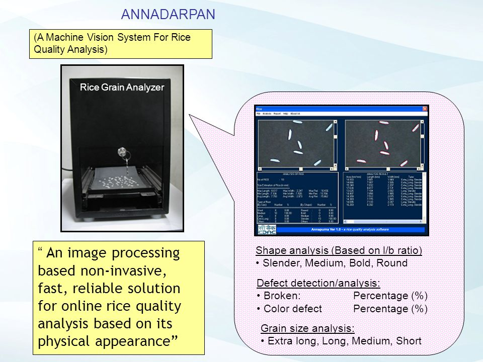 ANNADARPAN (A Machine Vision System For Rice Quality Analysis) Rice Grain Analyzer.