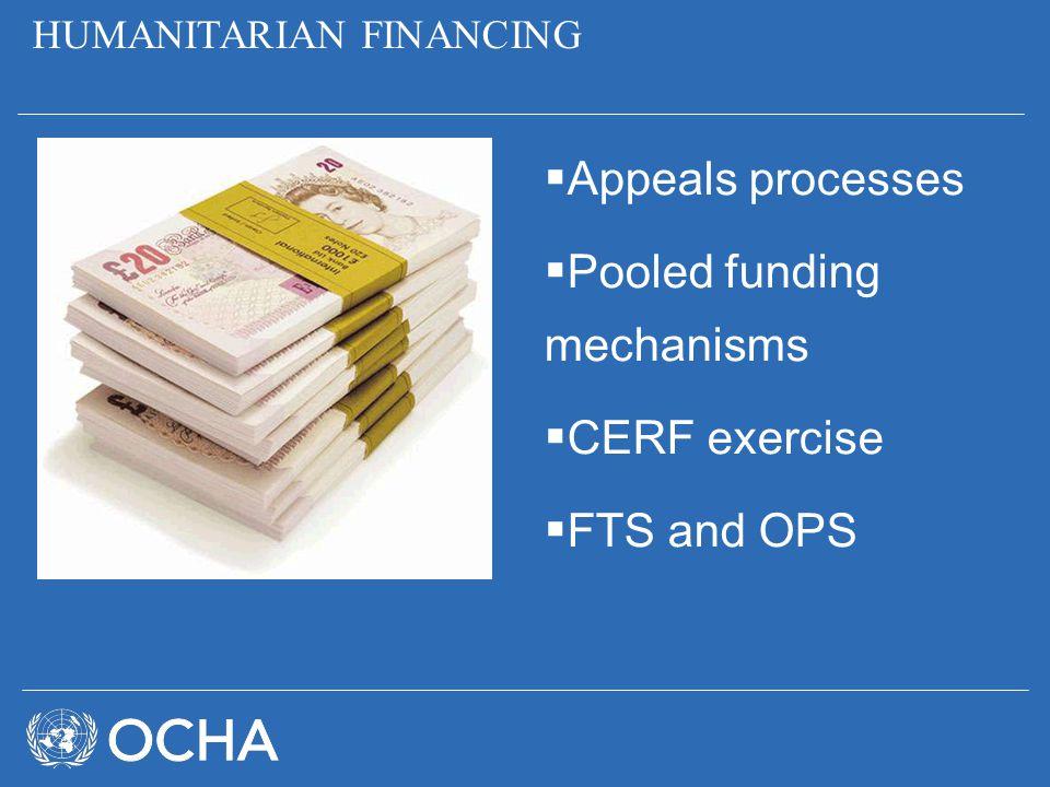 Pooled funding mechanisms