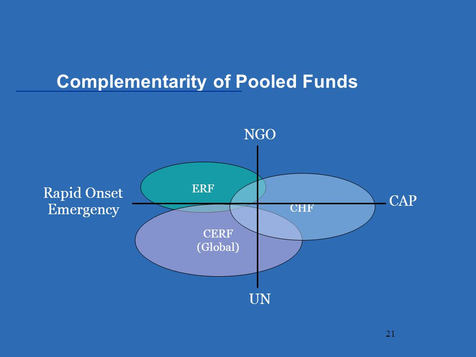 Complementarity of Pooled Funds