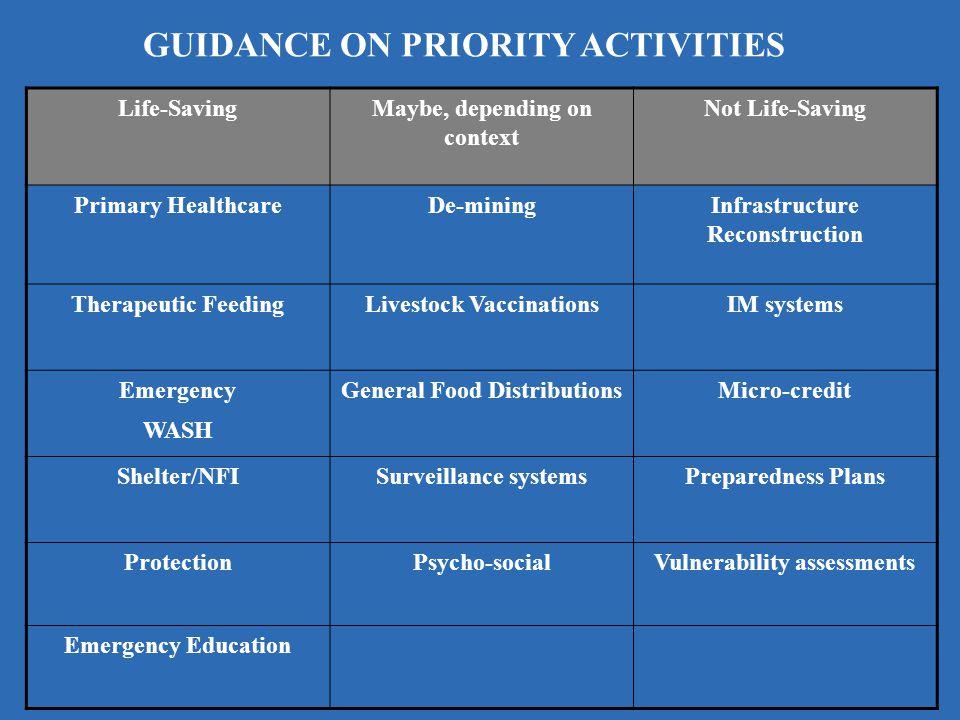 GUIDANCE ON PRIORITY ACTIVITIES