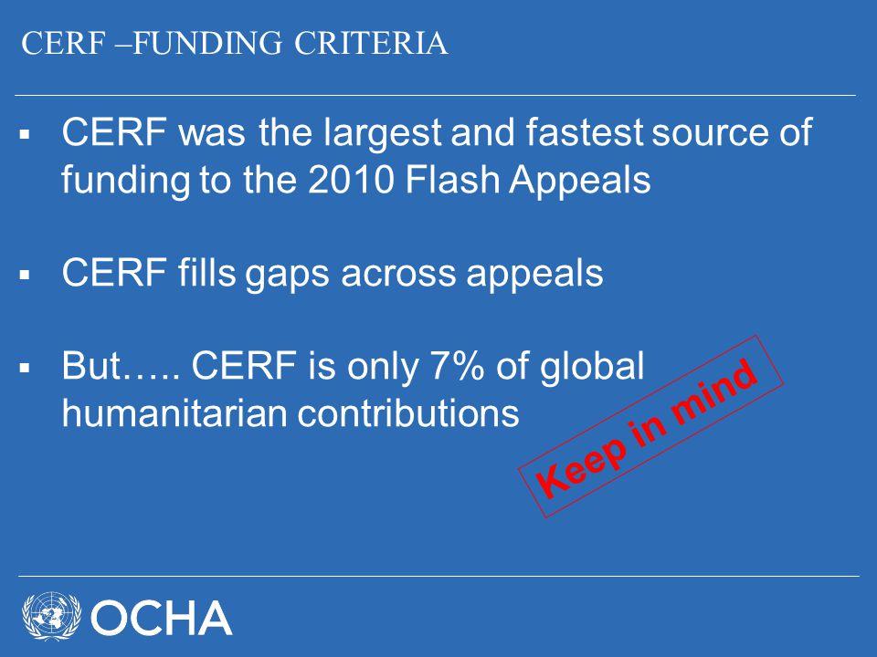 CERF fills gaps across appeals