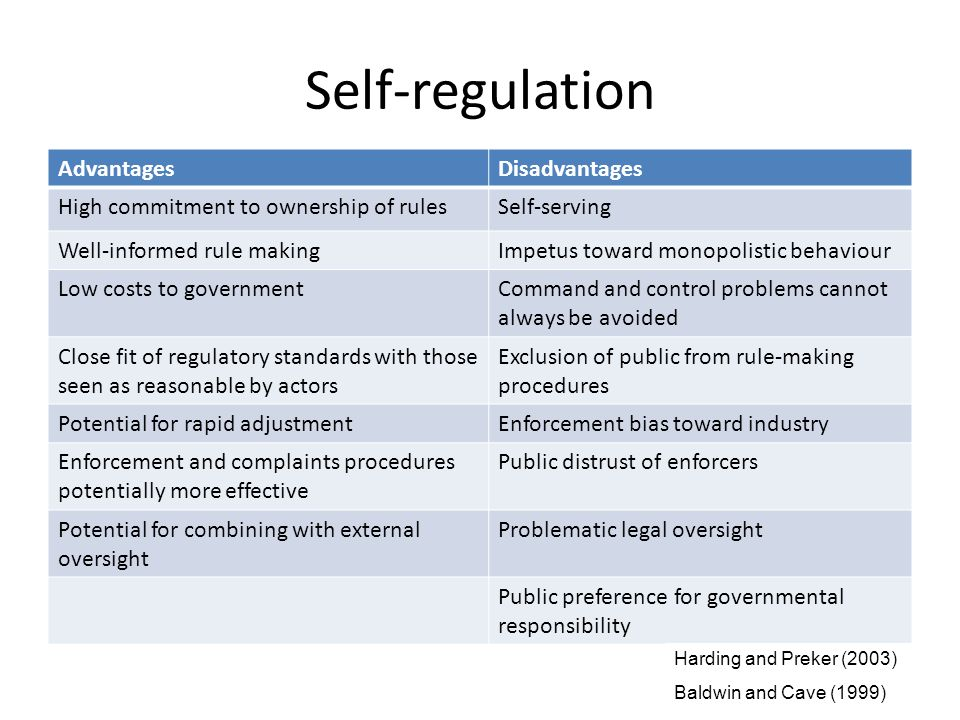 Self-regulation Advantages Disadvantages
