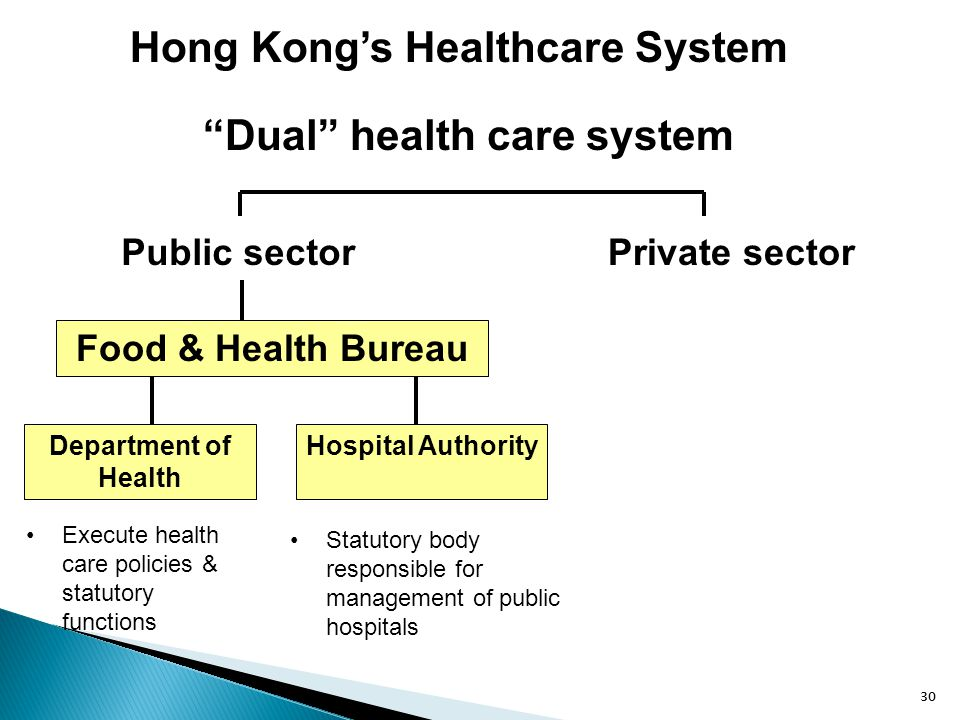 Dual health care system