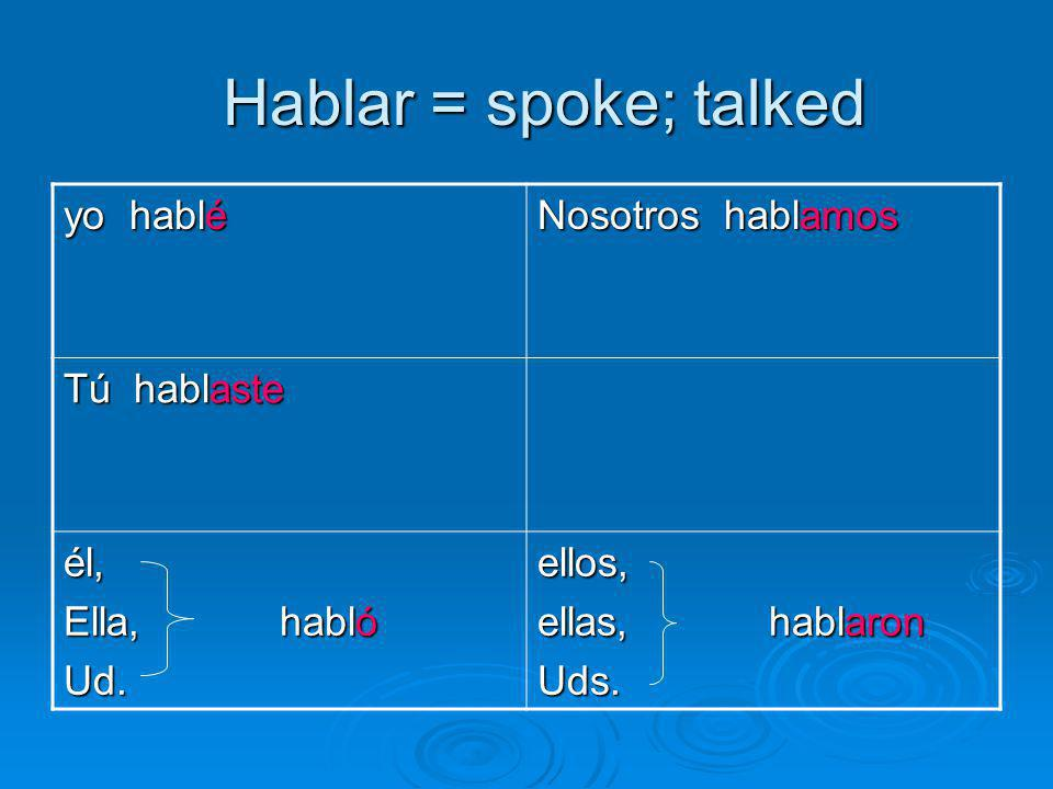 Hablar = spoke; talked yo hablé Nosotros hablamos Tú hablaste él,