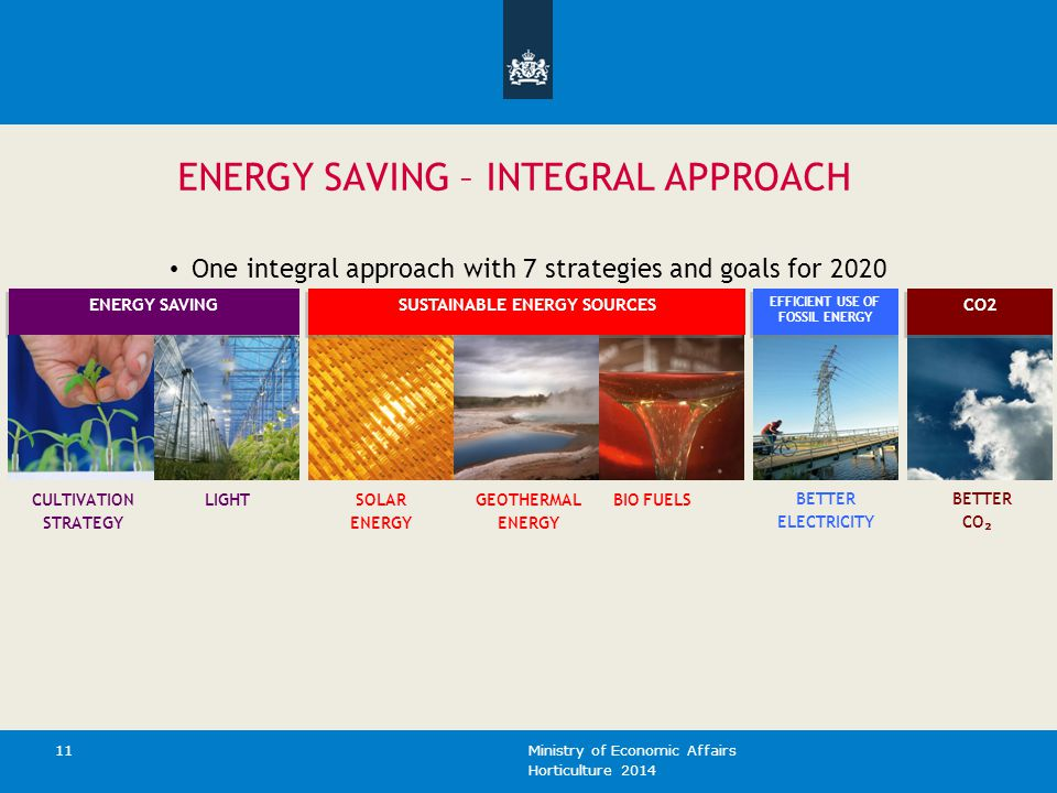 ENERGY SAVING – INTEGRAL APPROACH