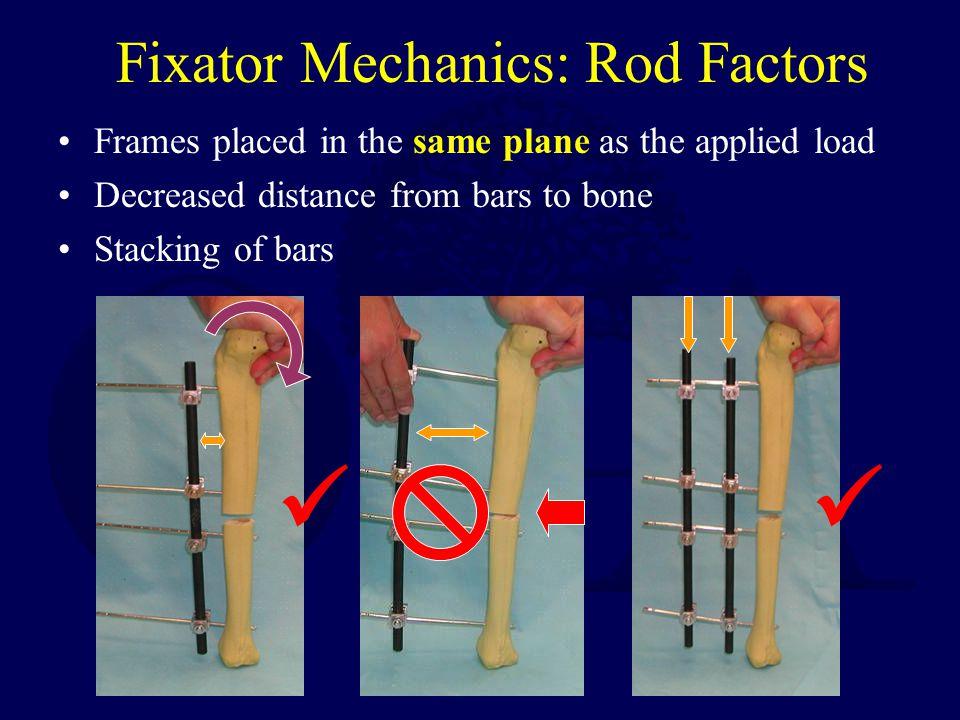 Fixator Mechanics: Rod Factors