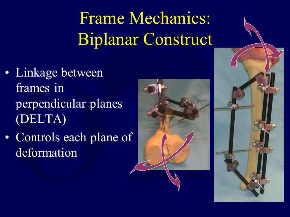 Frame Mechanics: Biplanar Construct