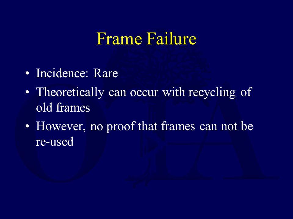 Frame Failure Incidence: Rare