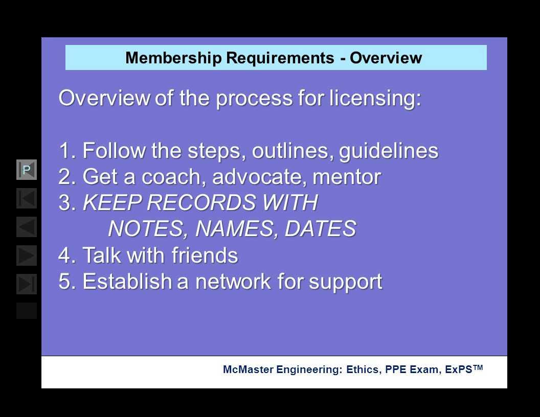 Membership Requirements - Overview