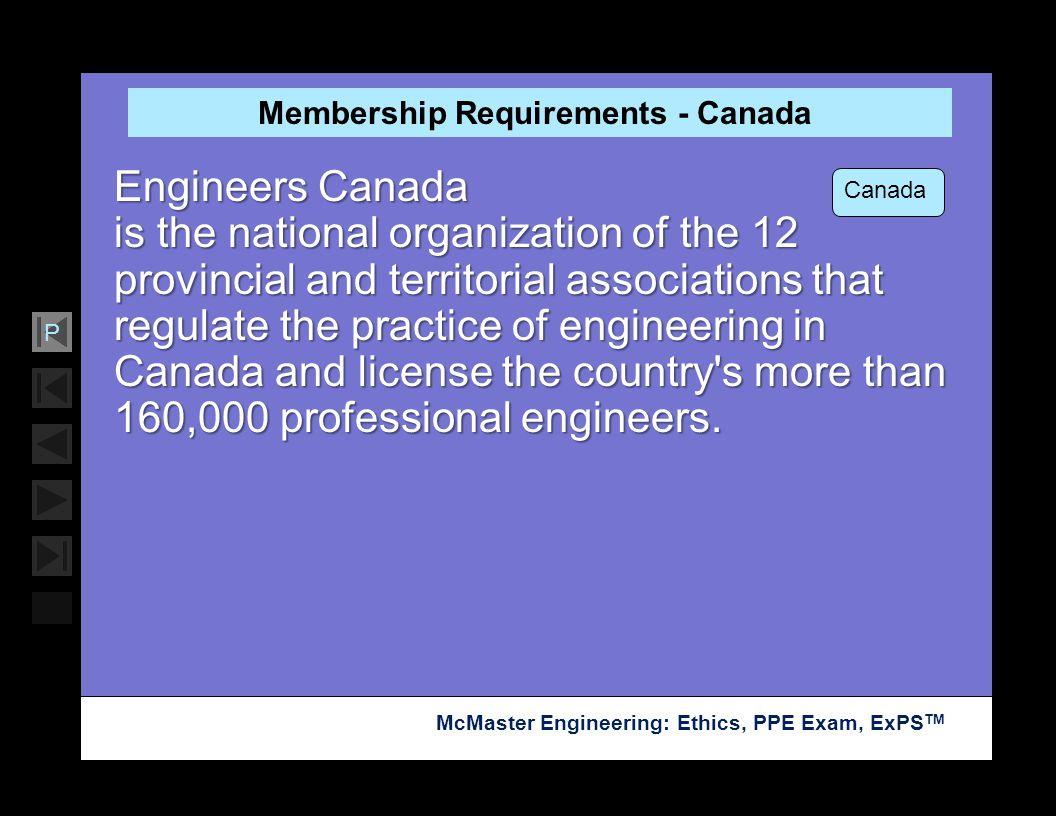 Membership Requirements - Canada