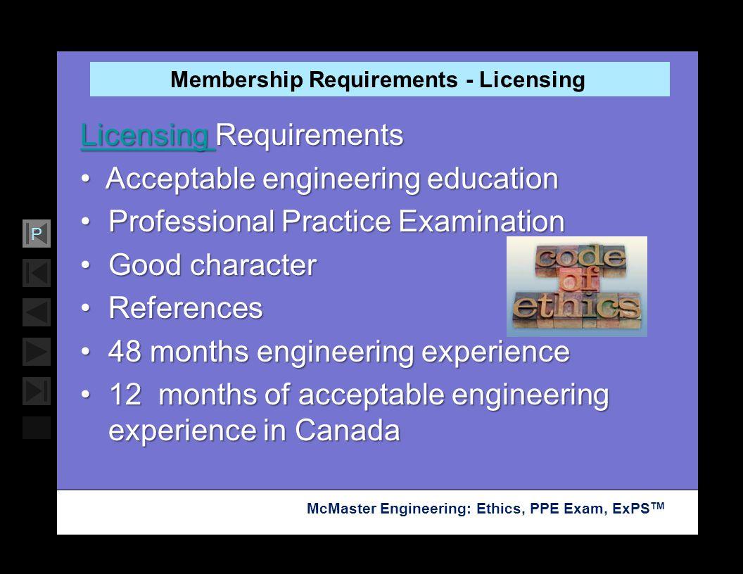 Membership Requirements - Licensing