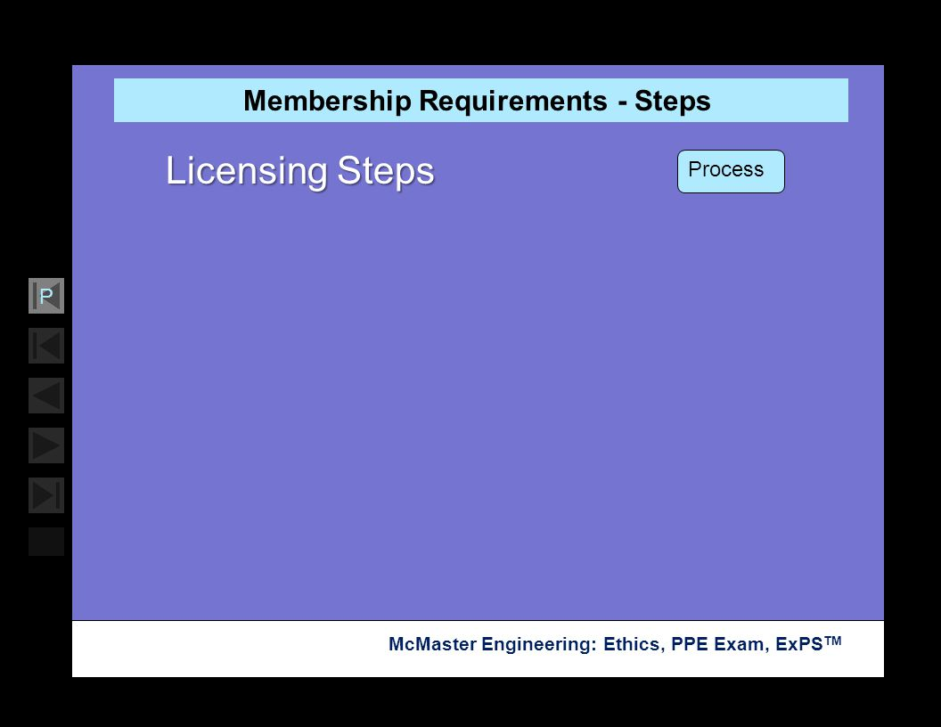 Membership Requirements - Steps