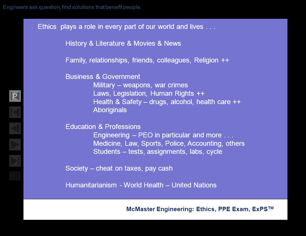 Ethics plays a role in every part of our world and lives . . .