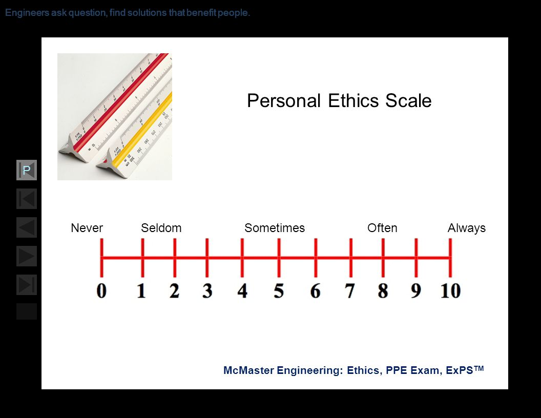 Personal Ethics Scale Never Seldom Sometimes Often Always