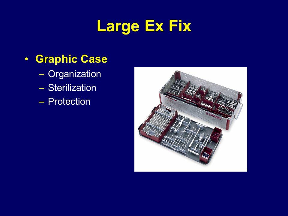 Large Ex Fix Graphic Case Organization Sterilization Protection
