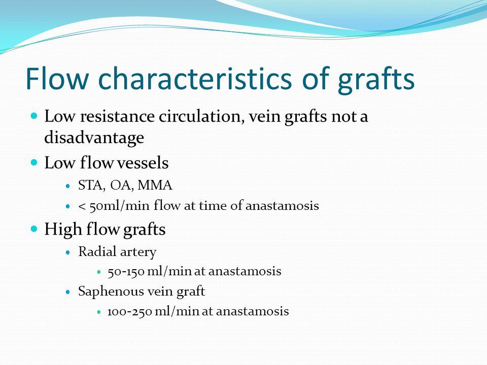 Flow characteristics of grafts