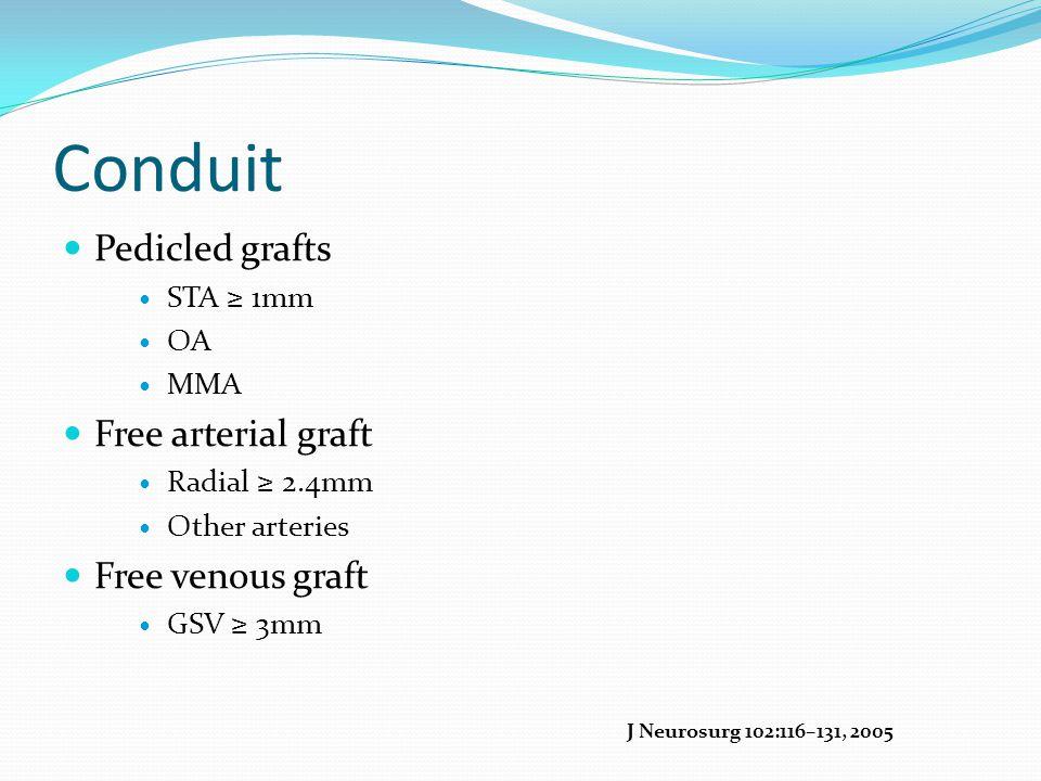 Conduit Pedicled grafts Free arterial graft Free venous graft