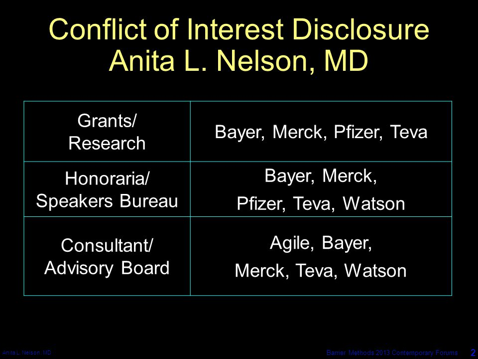 Conflict of Interest Disclosure Anita L. Nelson, MD