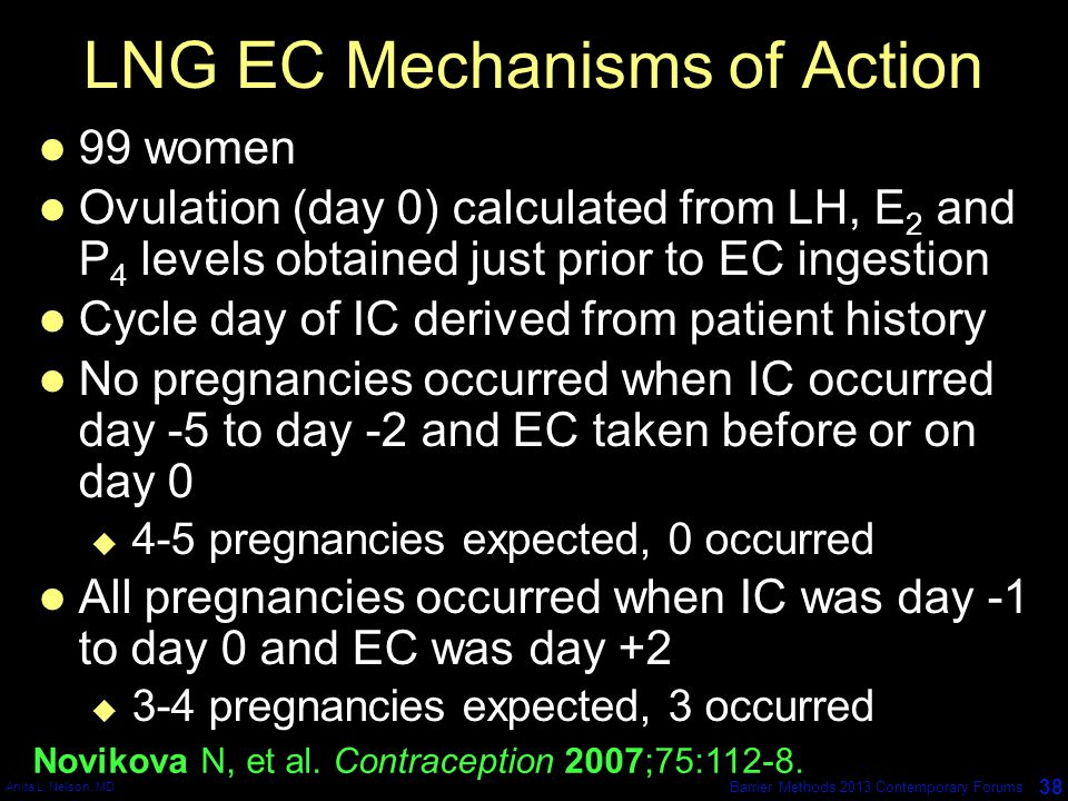 LNG EC Mechanisms of Action