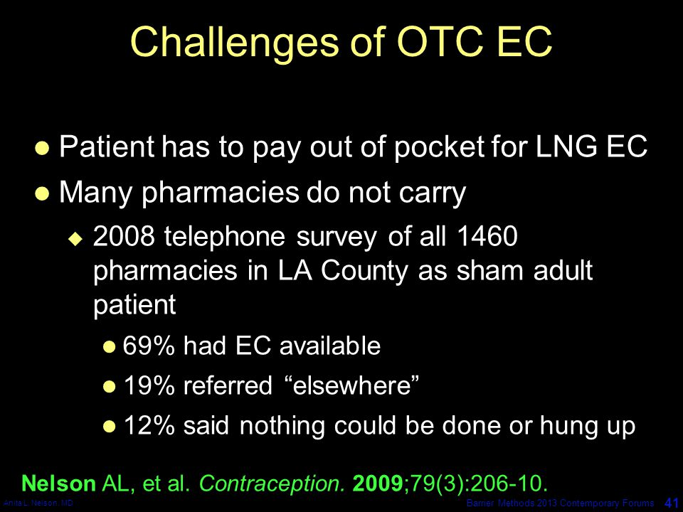 Challenges of OTC EC Patient has to pay out of pocket for LNG EC
