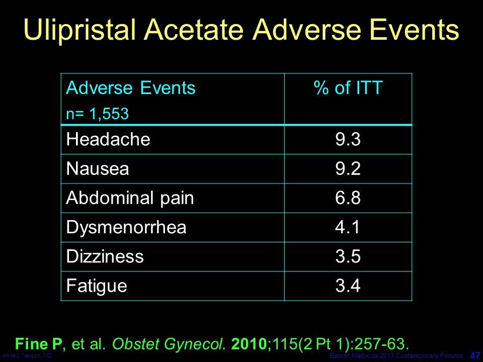 Ulipristal Acetate Adverse Events
