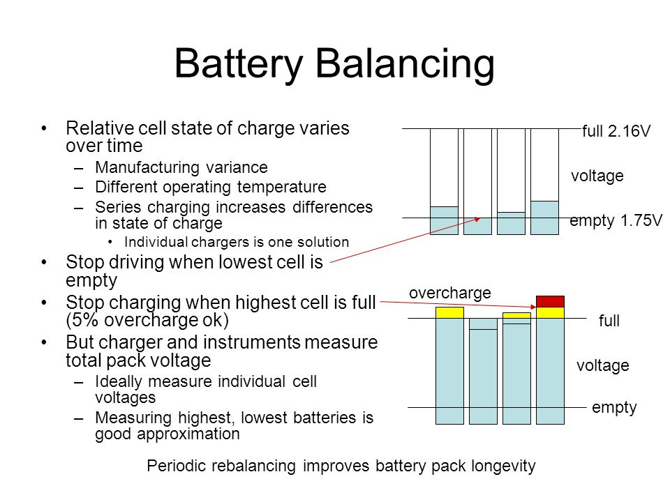 Battery Balancing Relative cell state of charge varies over time