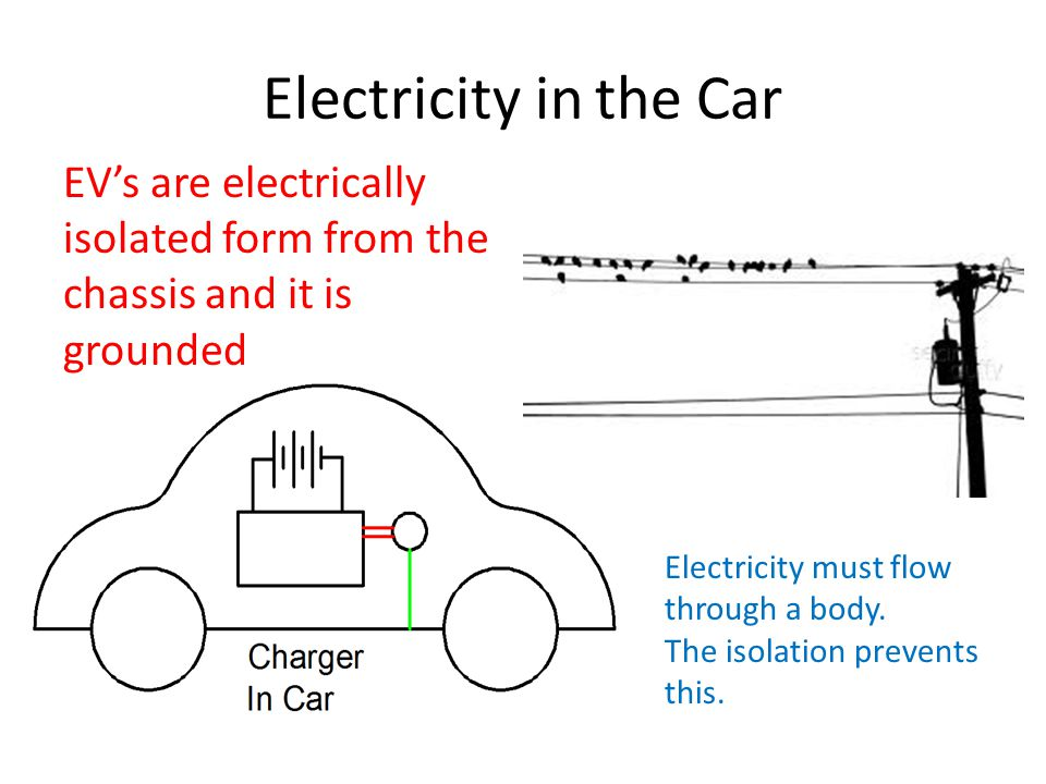 Electricity in the Car EV's are electrically isolated form from the chassis and it is grounded. Electricity must flow through a body.