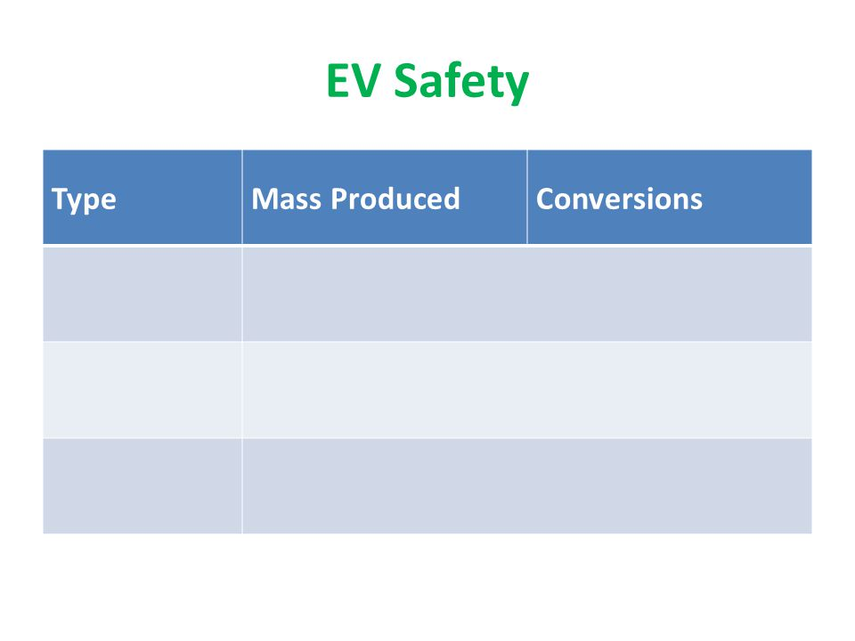 EV Safety Type Mass Produced Conversions