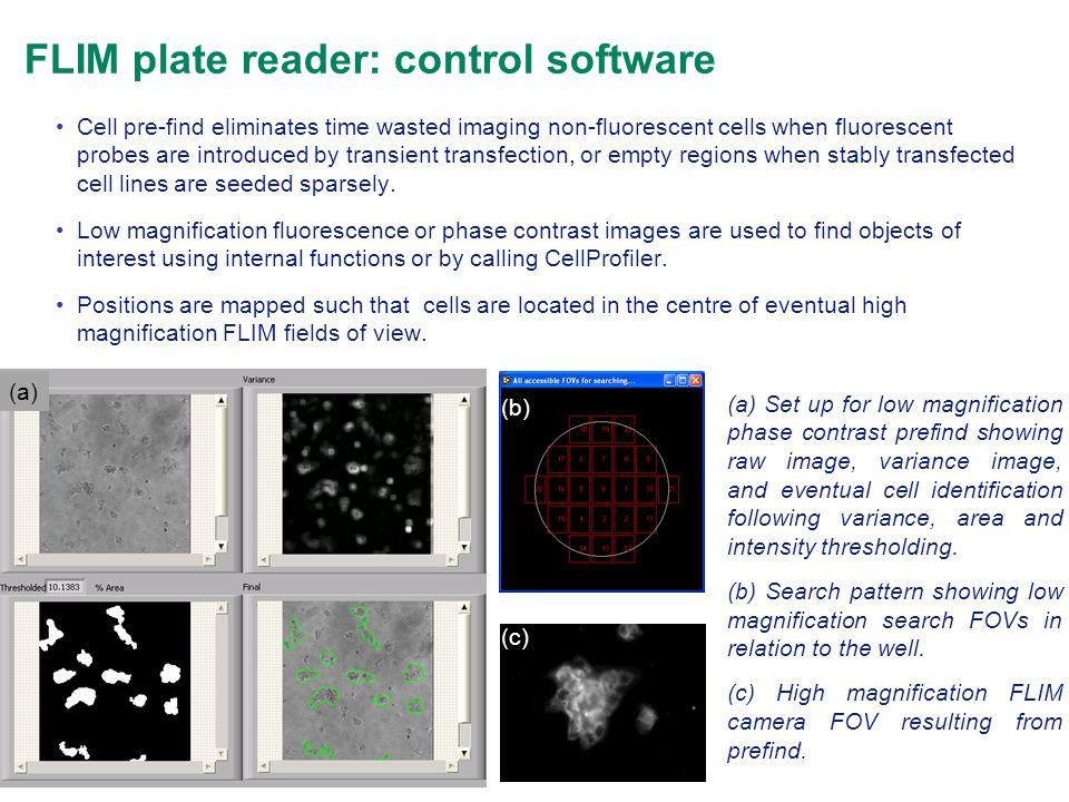 FLIM plate reader: control software