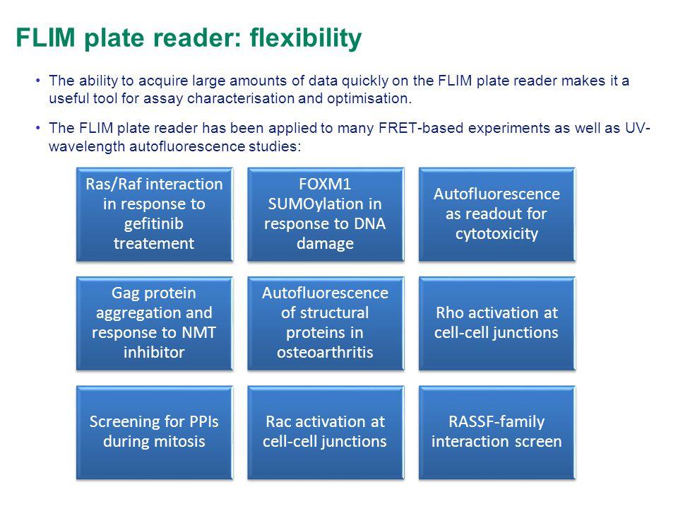 FLIM plate reader: flexibility
