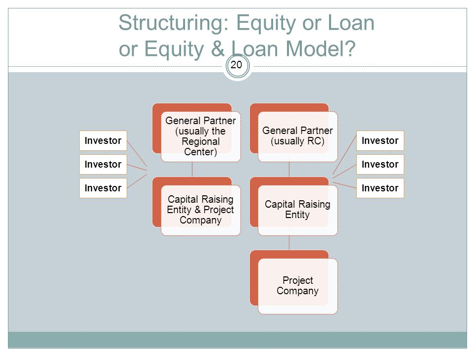 Structuring: Equity or Loan or Equity & Loan Model