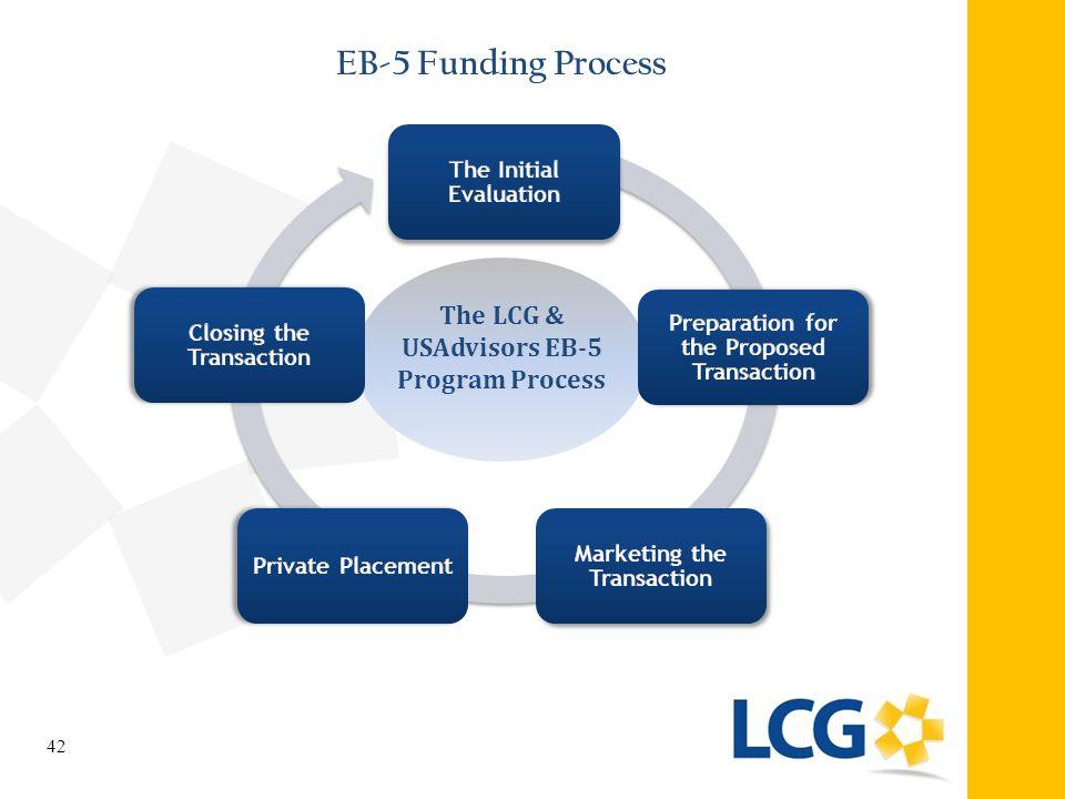 EB-5 Funding Process The LCG & USAdvisors EB-5 Program Process