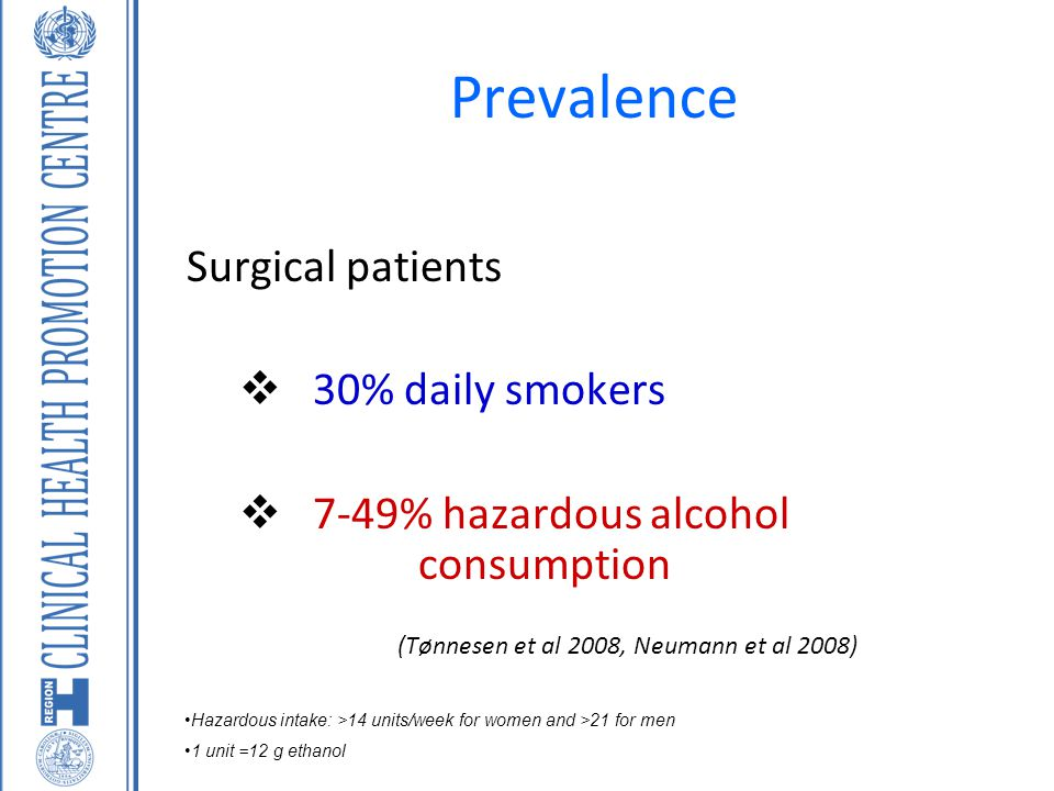 Prevalence Surgical patients 30% daily smokers