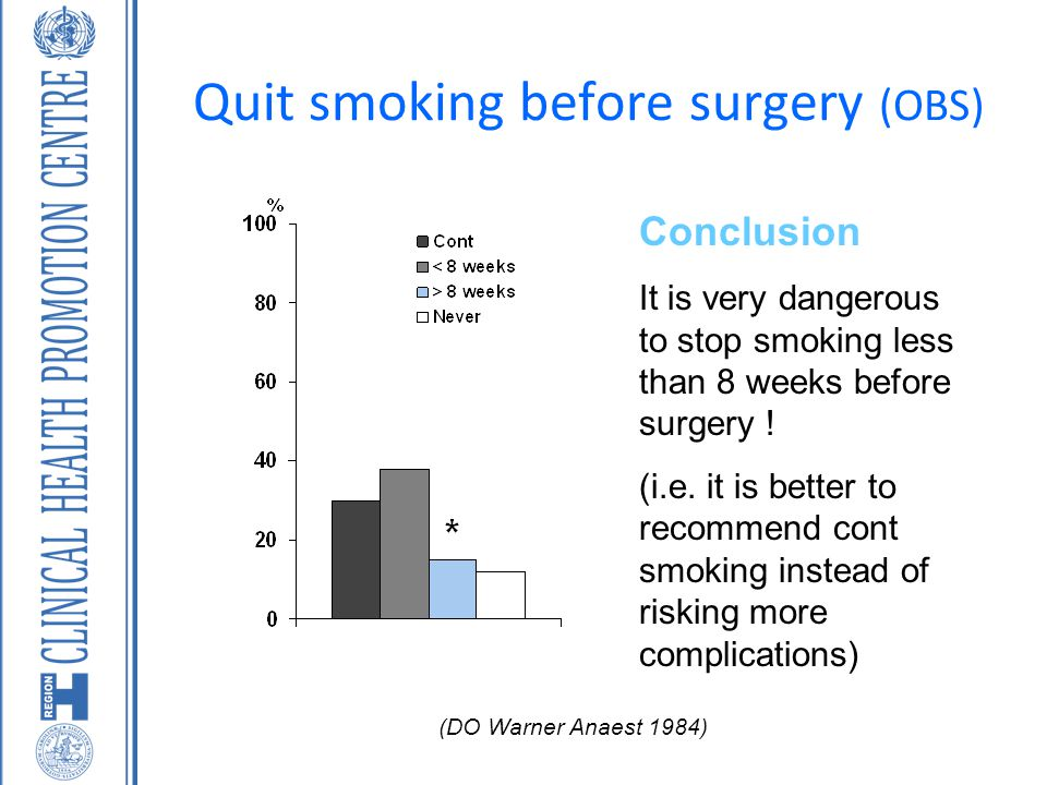 Quit smoking before surgery (OBS)