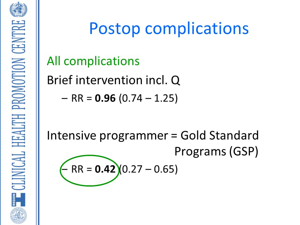 Postop complications All complications Brief intervention incl. Q