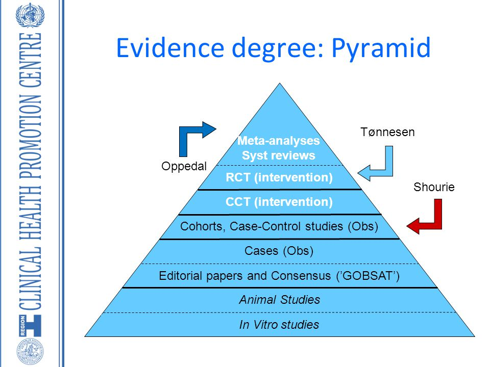 Evidence degree: Pyramid